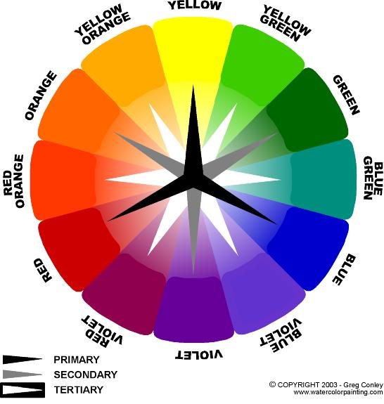 You Need To Create A Visual Reference Page Of The Color Schemes We Discussed In Class