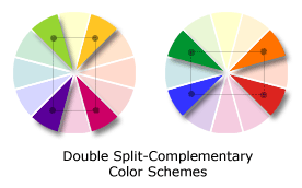 Double Split Complementary The Four Colors On Either Side Of A Set
