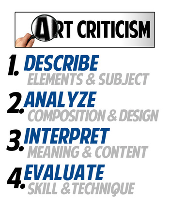 How to critique art essay ap art